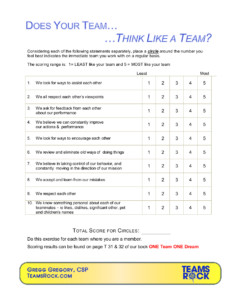 team development assessment tool